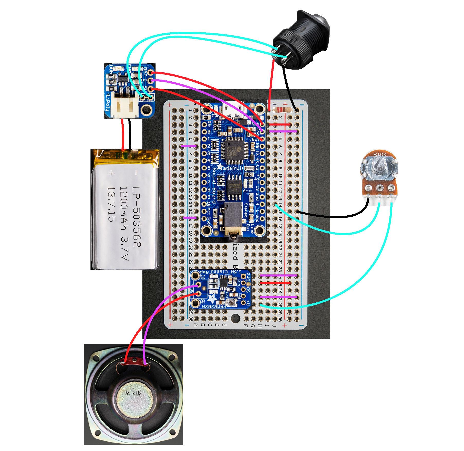 adafruit_products_diagram.jpg