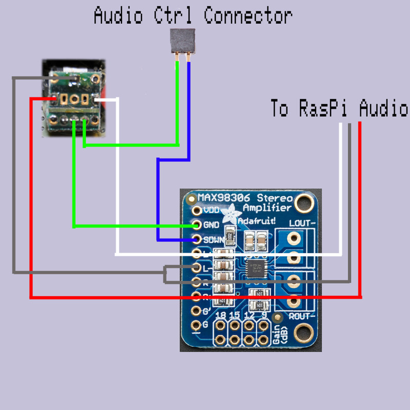 wiring  audio