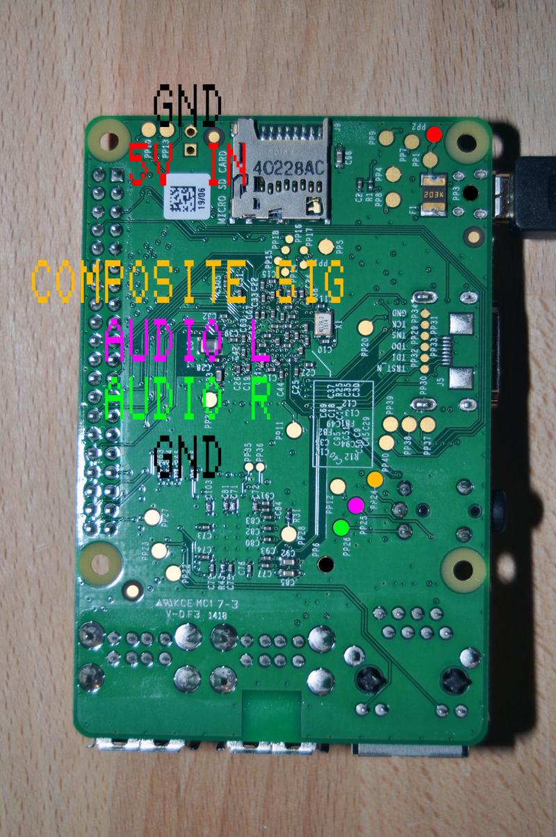 Overview | Raspberry Gear | Adafruit Learning System