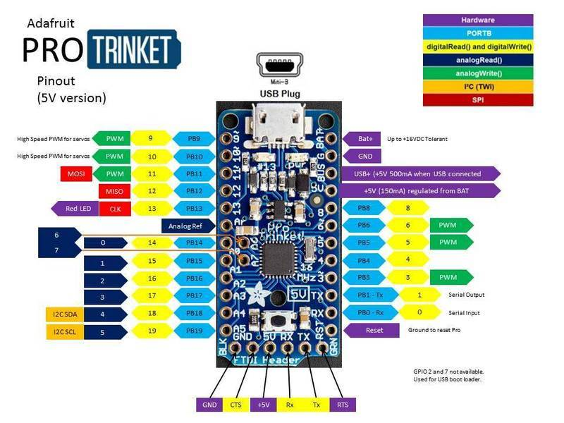 Usb 2 0 Wire Diagram also 132329 as well USB Power Delivery  28PD further 24258 likewise Diagrama De Pines Arduino. on micro usb pinout diagram
