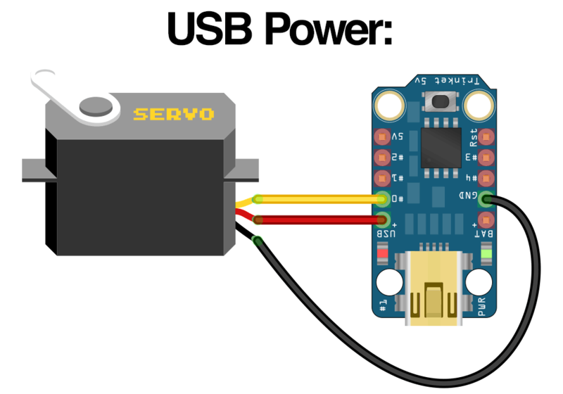 microcontrollers_power-usb.png
