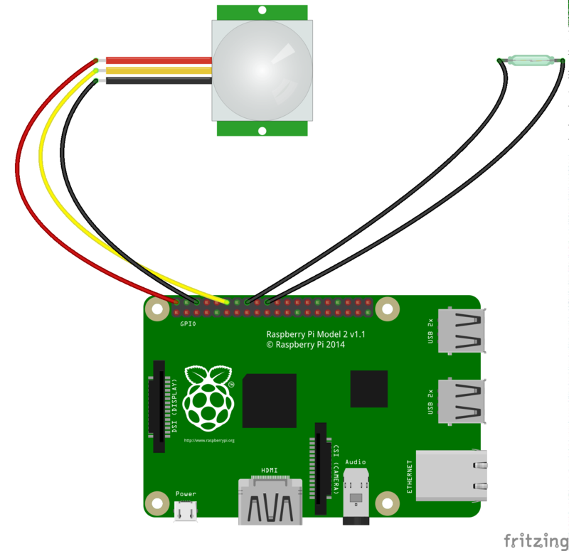 raspberry_pi_pi_mousetrap_bb.png