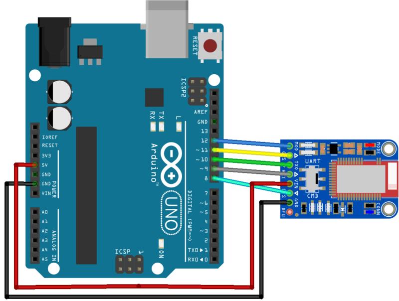 TechSupport_ENG - ::: ROBOTIS e-MANUAL