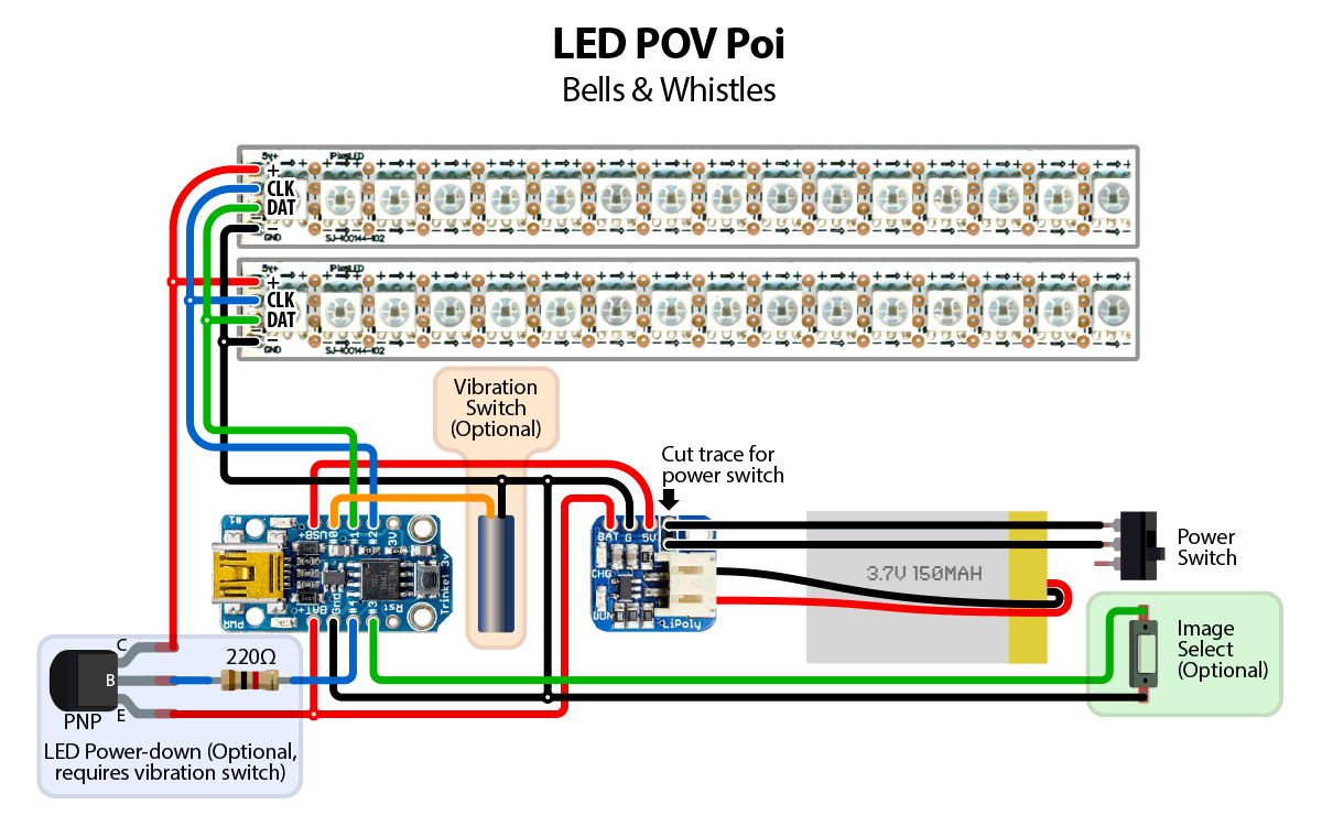 led_strips_poi-circuit-options.png
