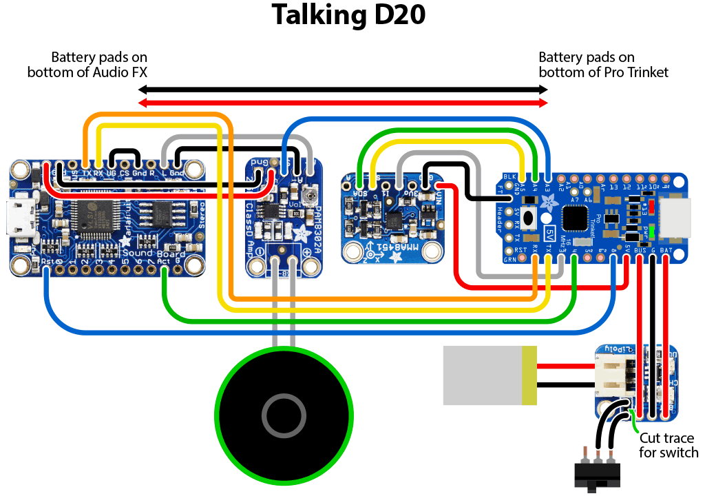 gaming_d20-schematic.png