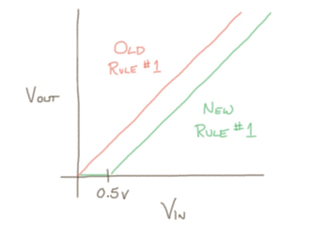 components_new-rule-1.jpg