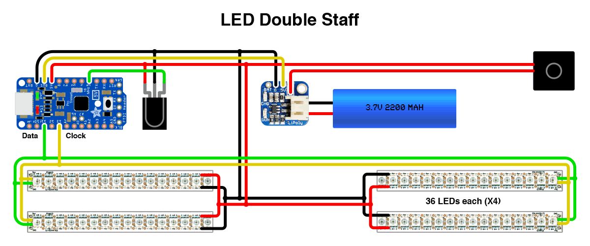led_strips_Staff-Diagram.png