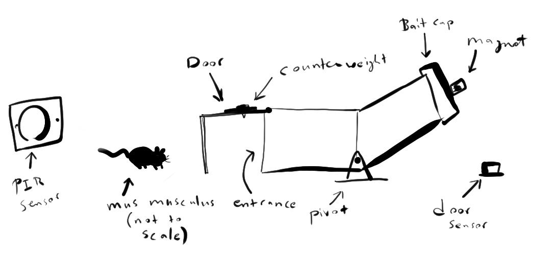 adafruit_io_trap_schematic.png