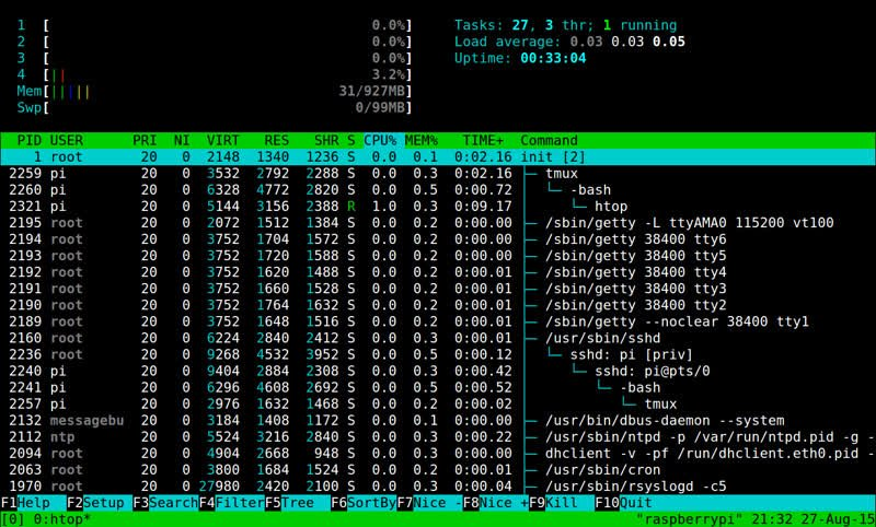 SysV init: Runlevels | Running Programs Automatically on