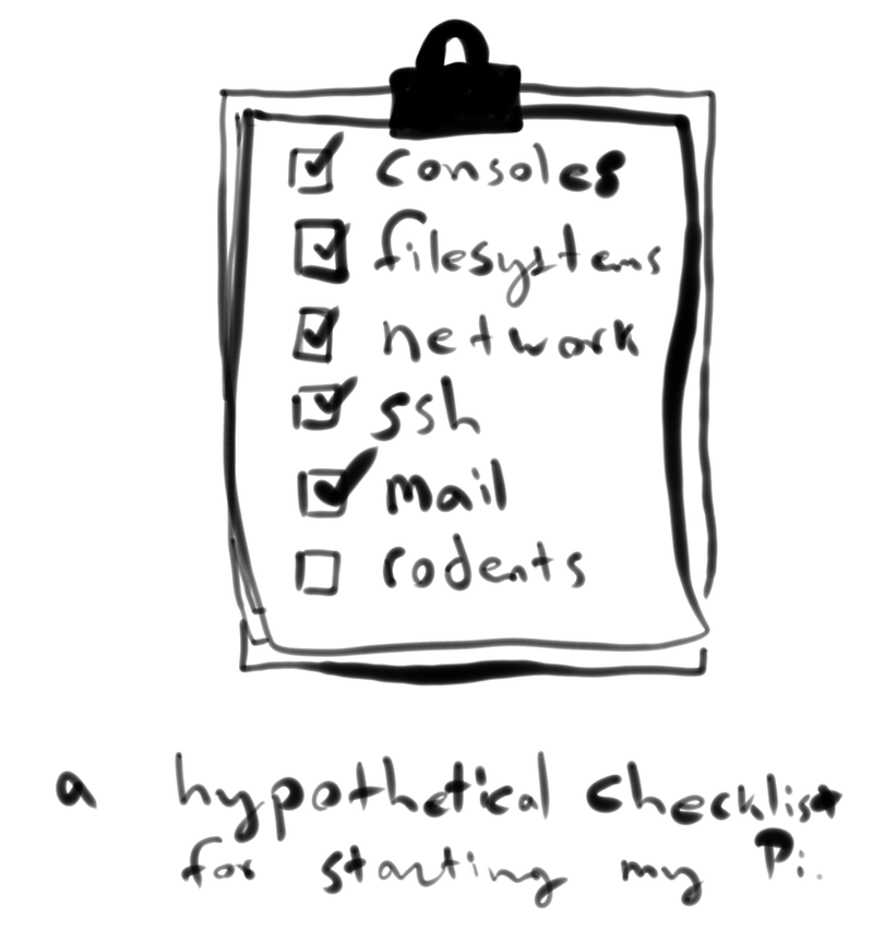 raspberry_pi_checklist.png