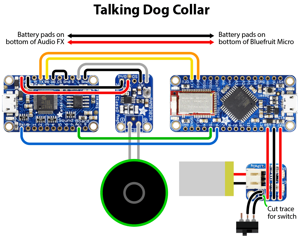 projects_schematic-v1.png