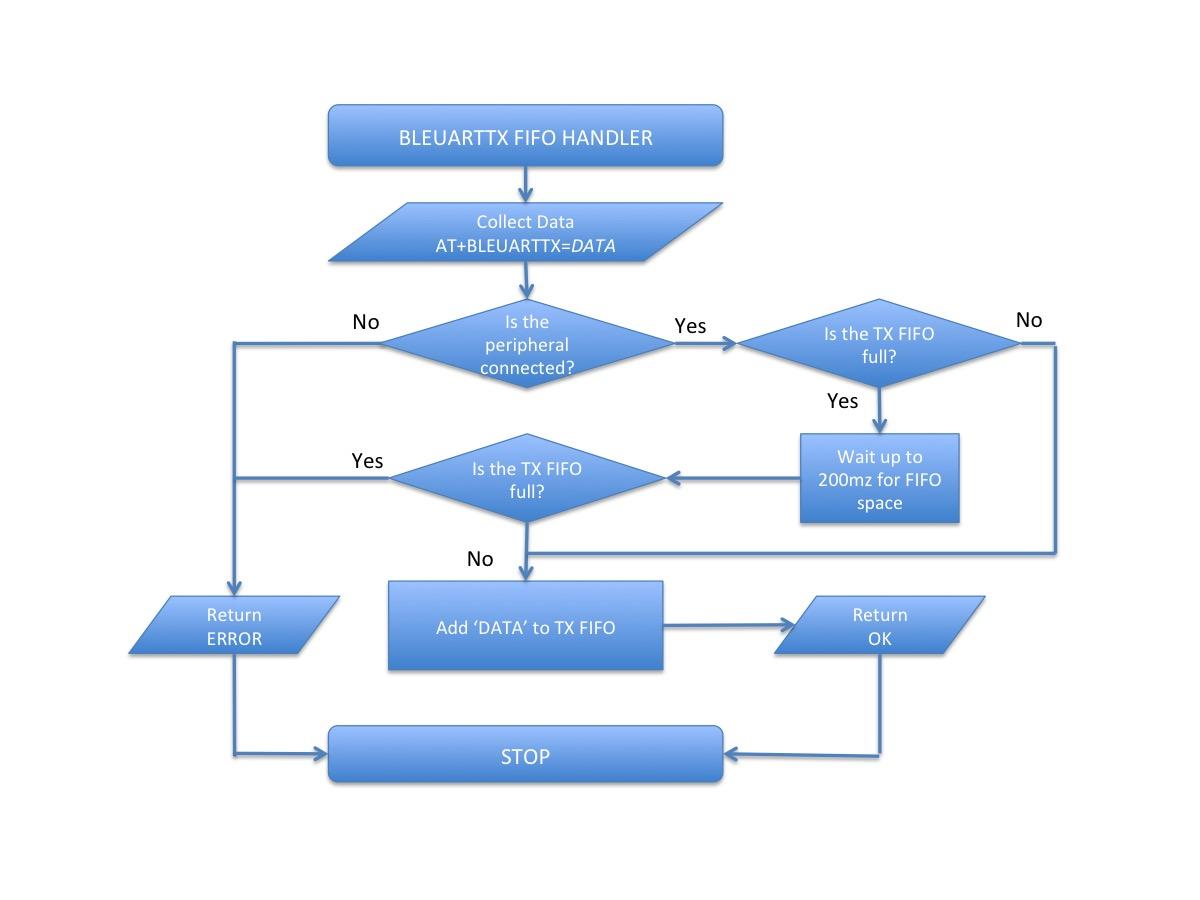 adafruit_products_Slide1.jpg