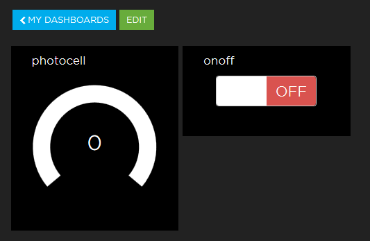 image of ON/OFF buttons