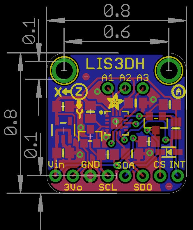 sensors_layout.png