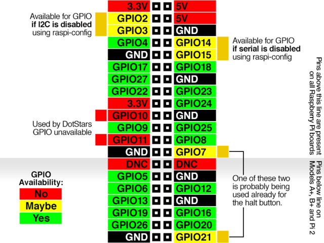 raspberry_pi_gpio-buttons.png