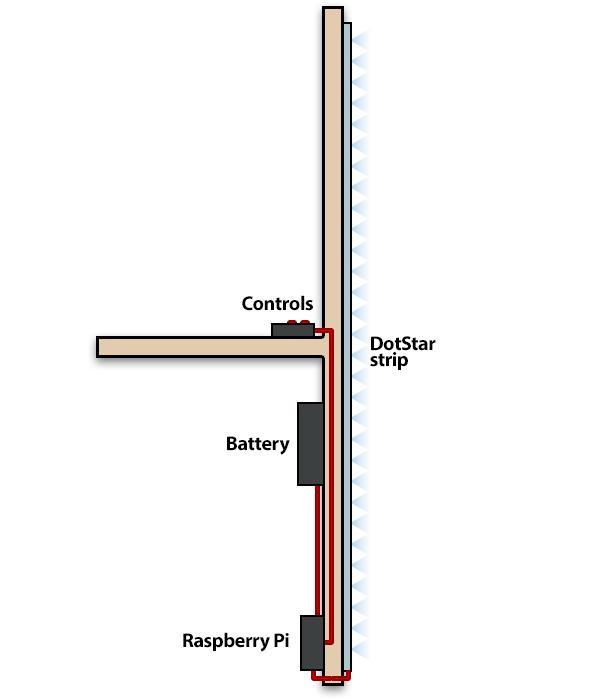 raspberry_pi_block-diagram.png