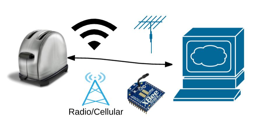 adafruit_io_wireless.png
