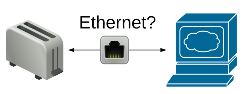 adafruit_io_ethernet.png