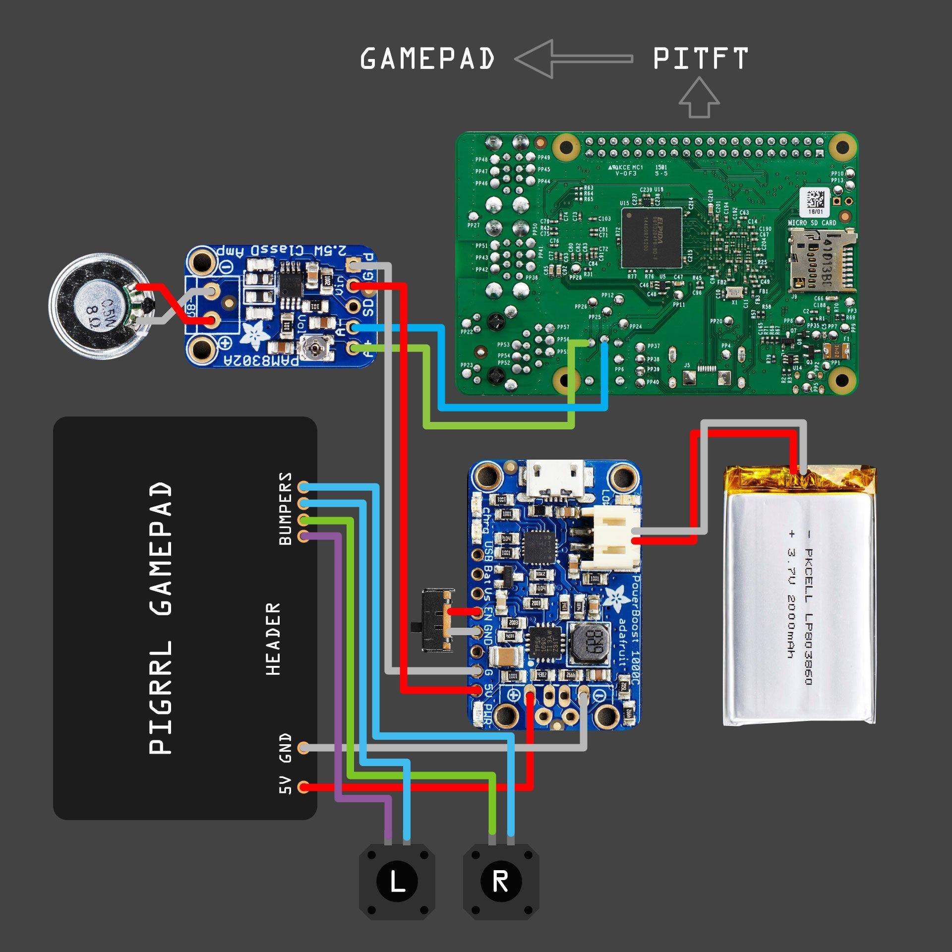 raspberry_pi_pigrrl2-circuit-diagram.jpg