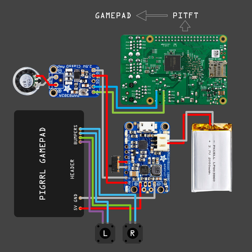 Adafruit Learning System