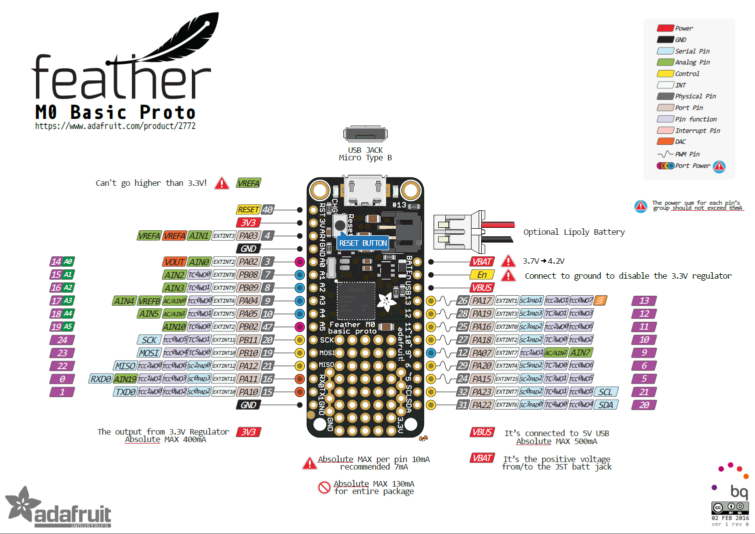 adafruit_products_p2772.png