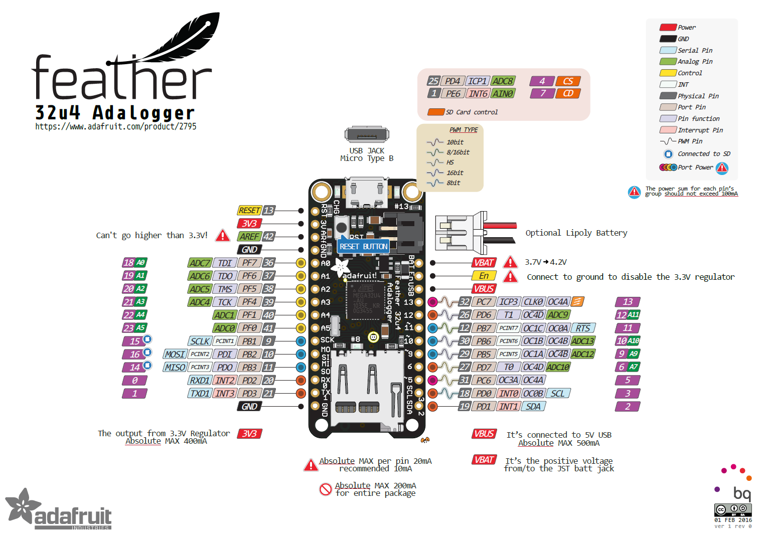 adafruit_products_p2795.png