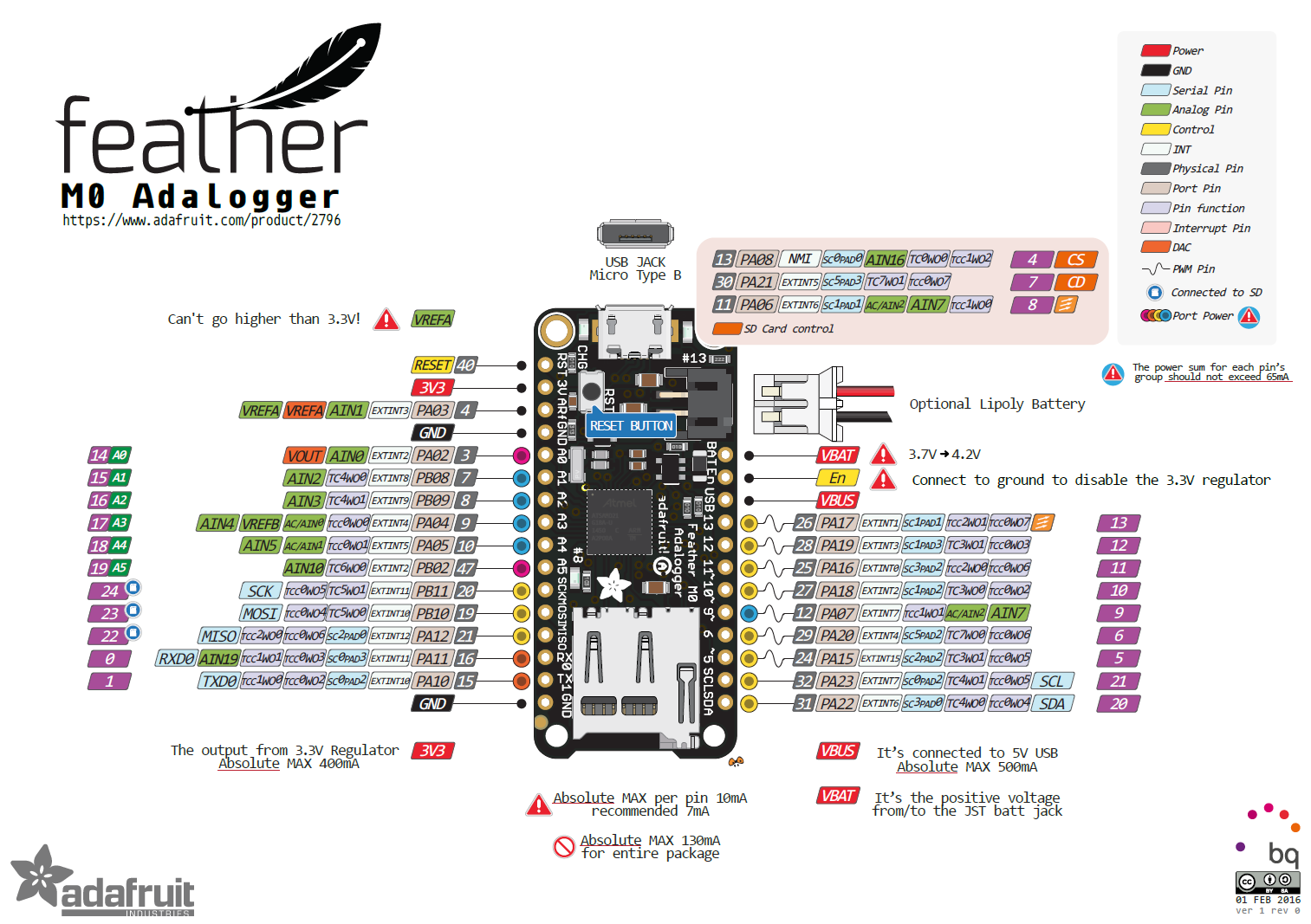 adafruit_products_p2796.png
