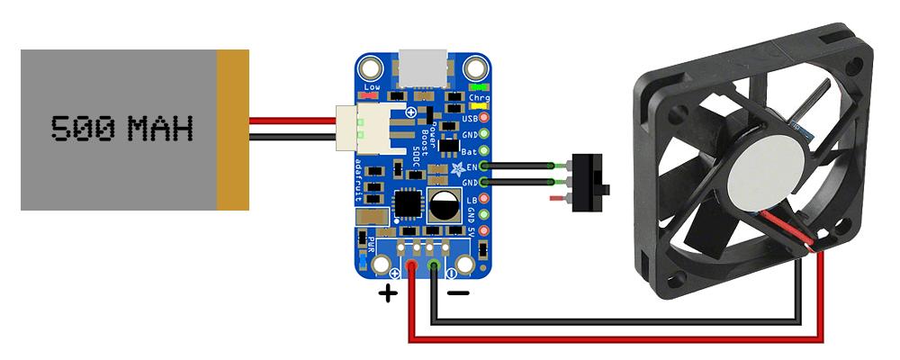 tools_fume-diagram.png