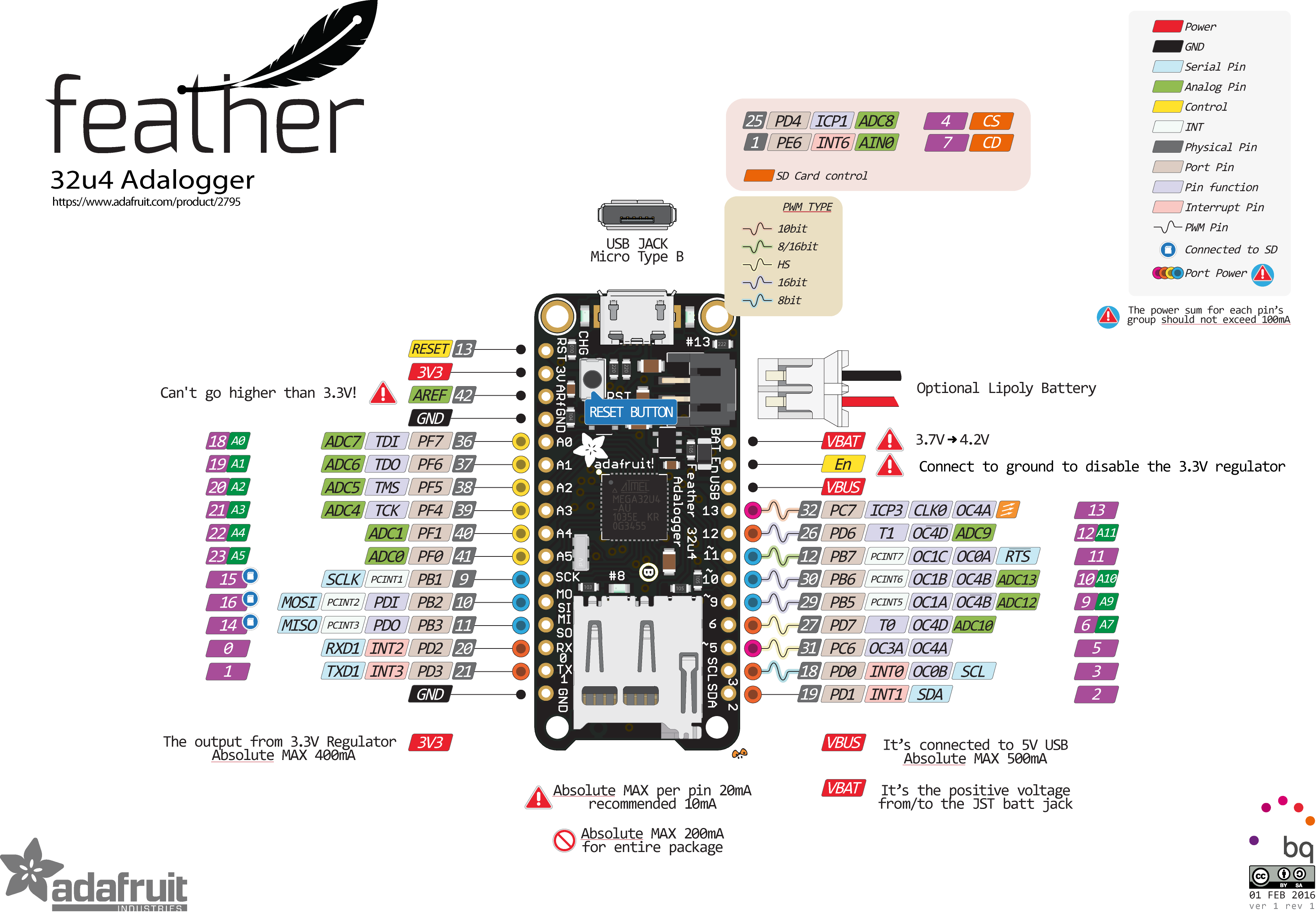 adafruit_products_2795_pinout_v1_0.png
