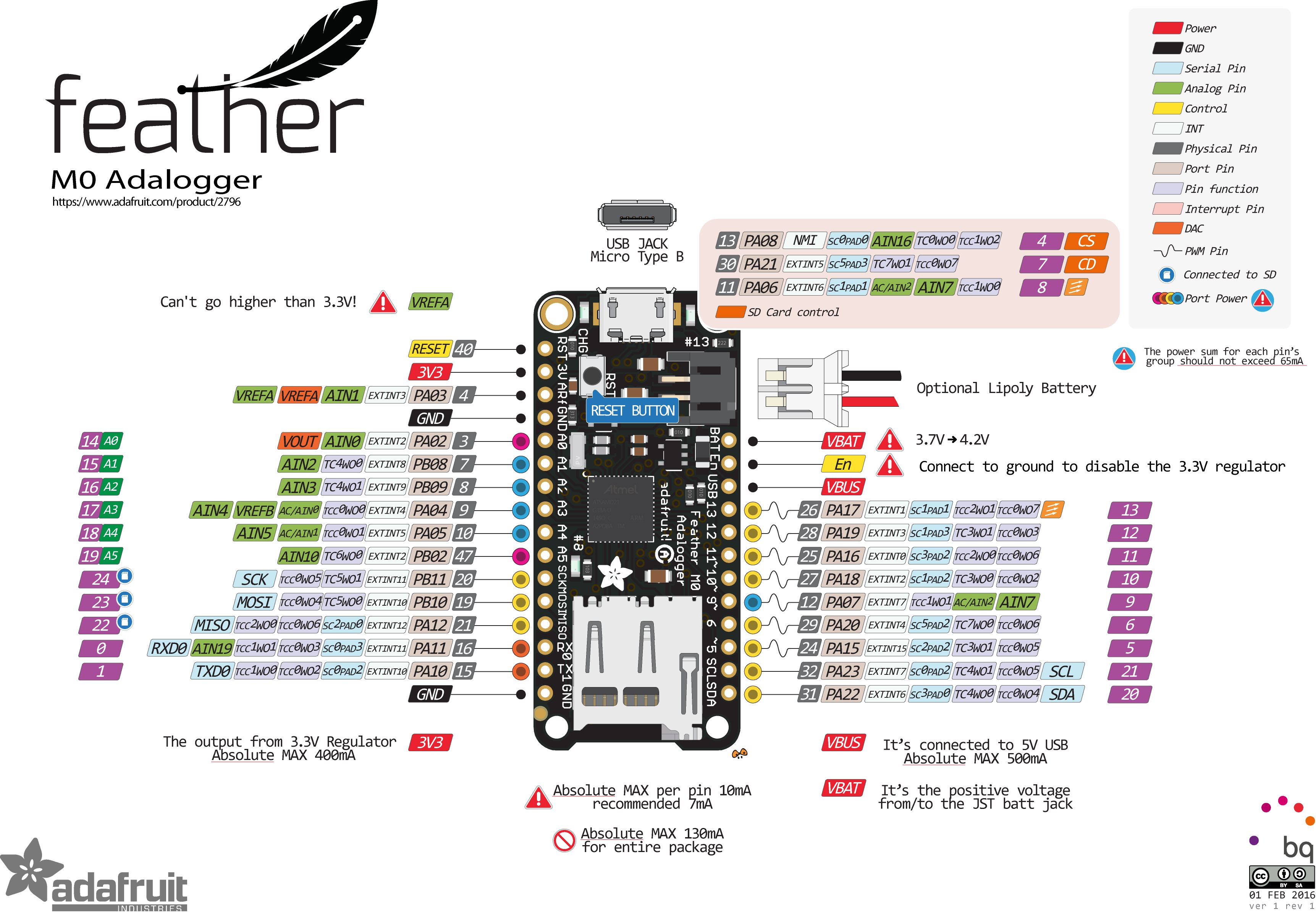 adafruit_products_2796_pinout_v1_0.png