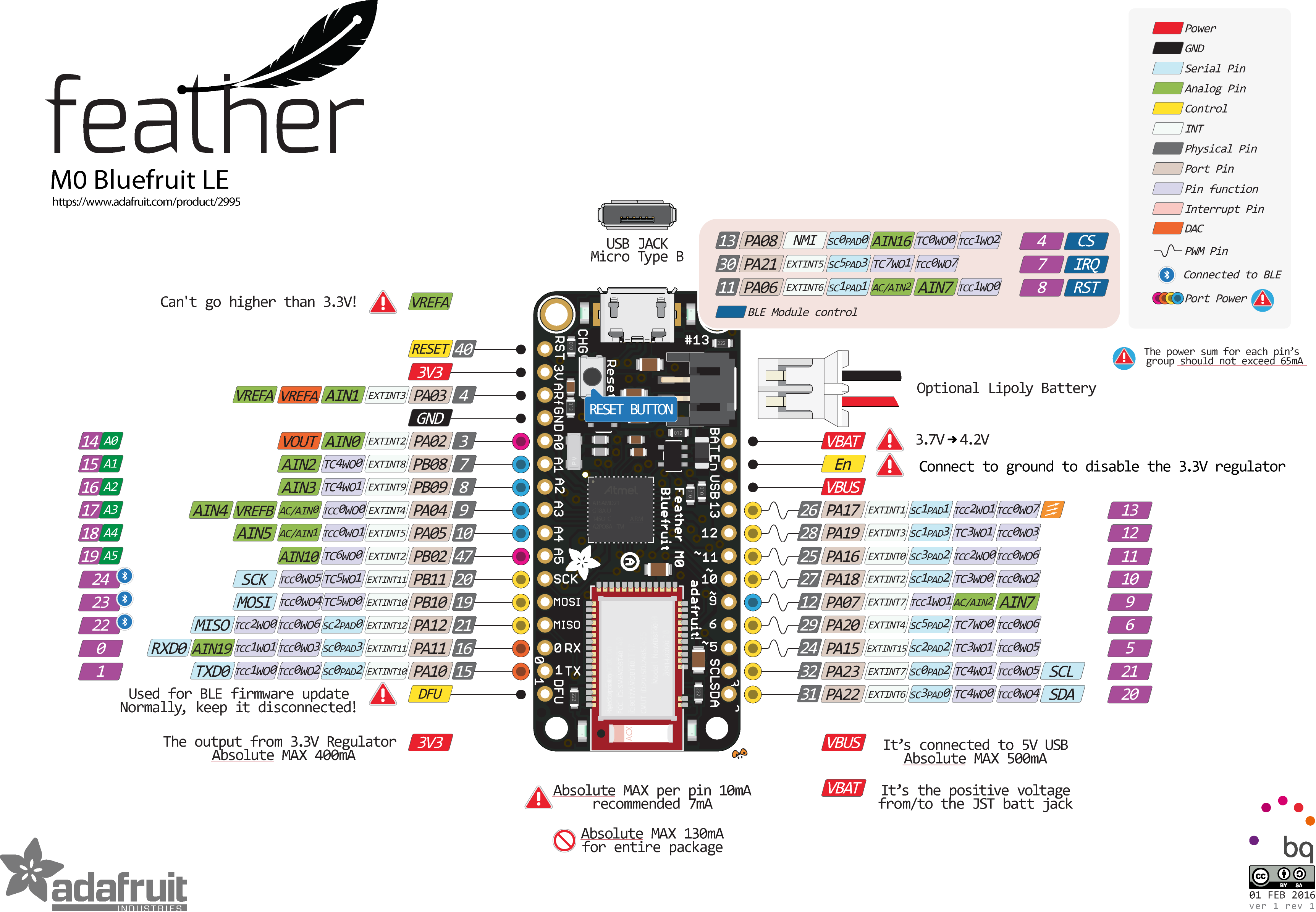 adafruit_products_2995_pinout_v1_0.png