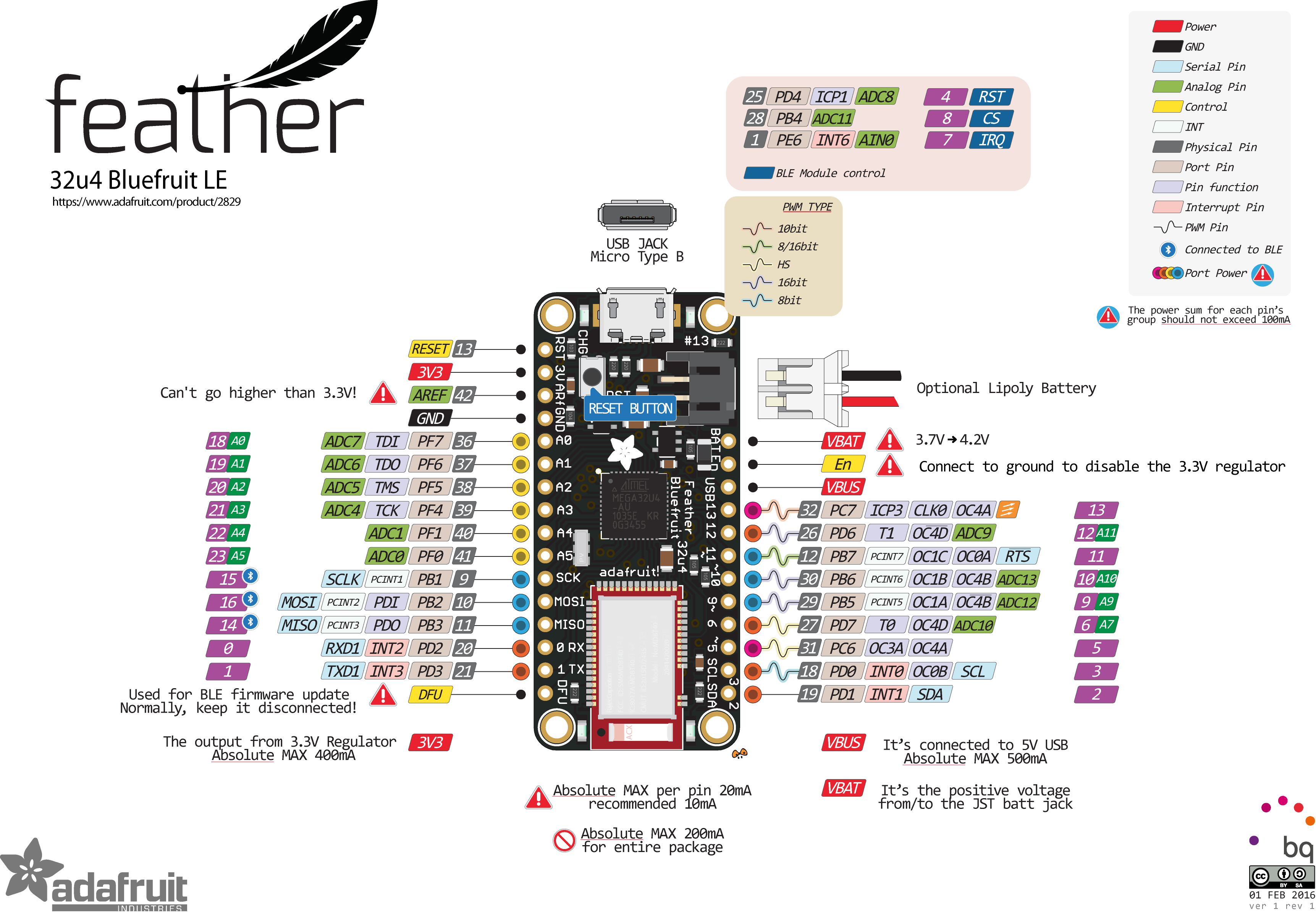 adafruit_products_2889_pinout_v1_0.png