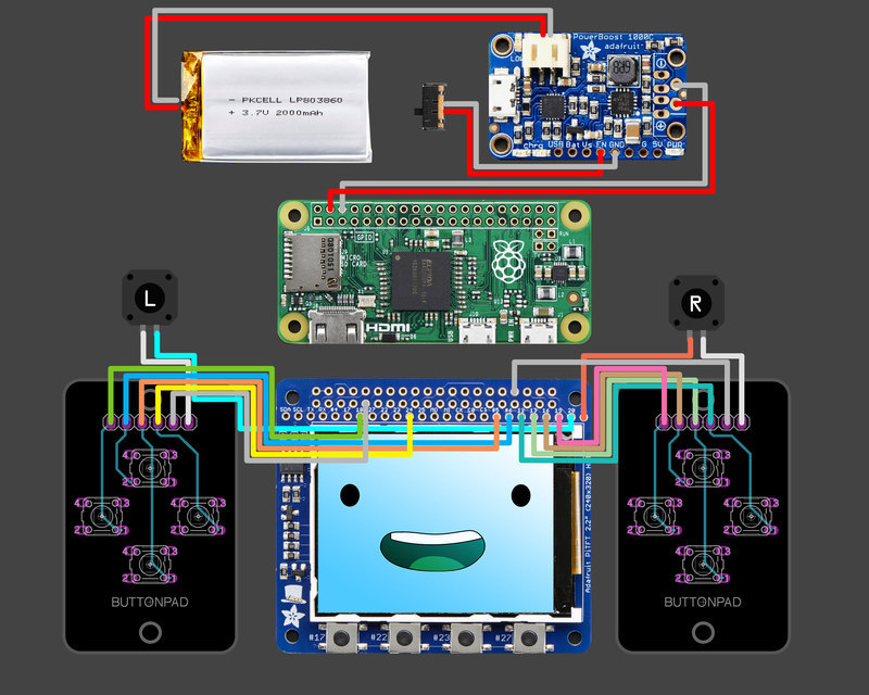 Circuit Diagram | PiGRRL Zero | Adafruit Learning System on