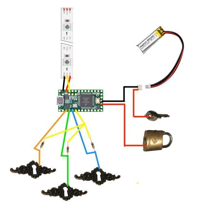 sensors_alohamora_diagram.jpg