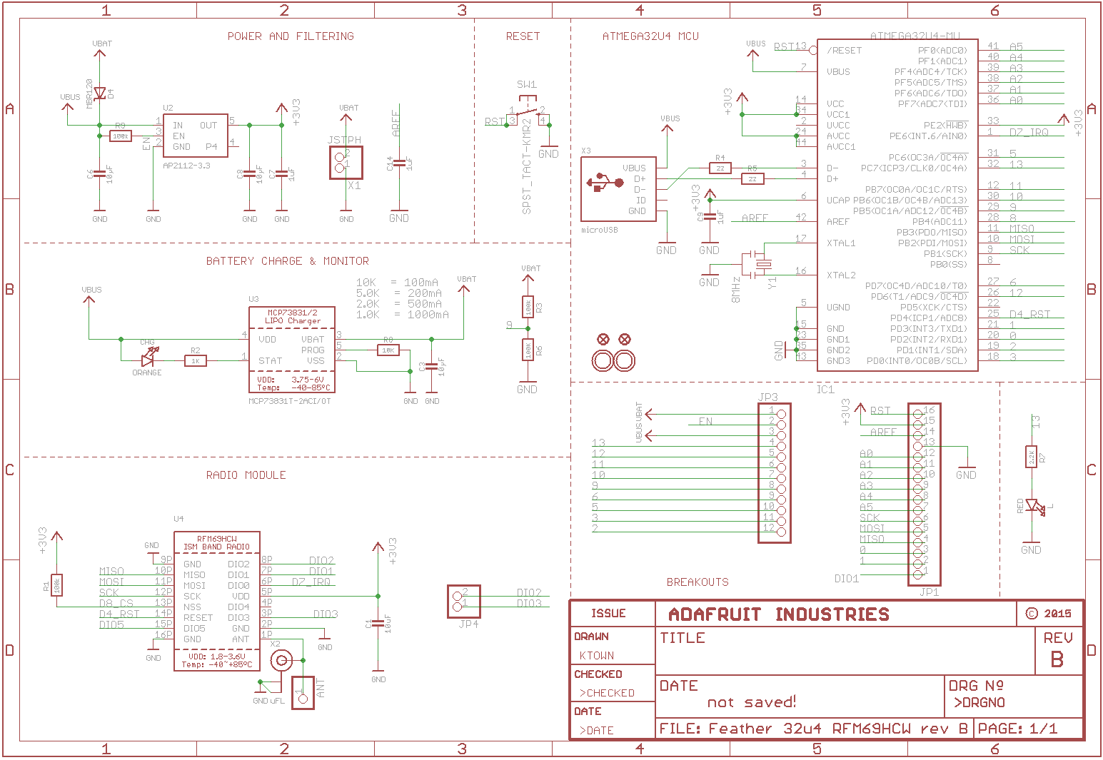Using the BSFrance Lora32U4 board to connect to the Things