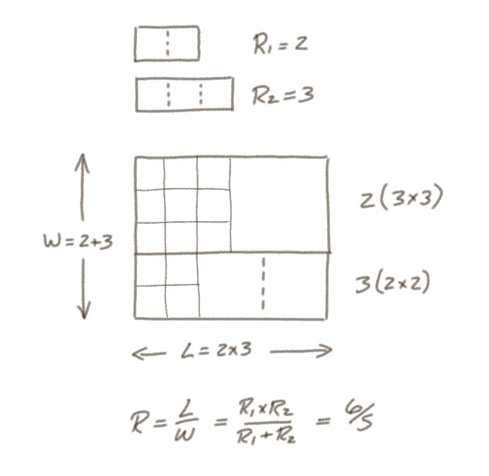 components_parallel.jpg