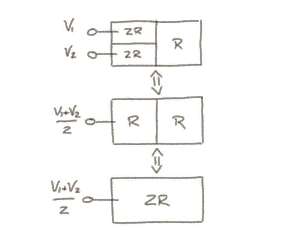 components_transform.jpg