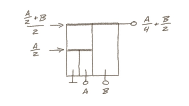 components_DAC.jpg