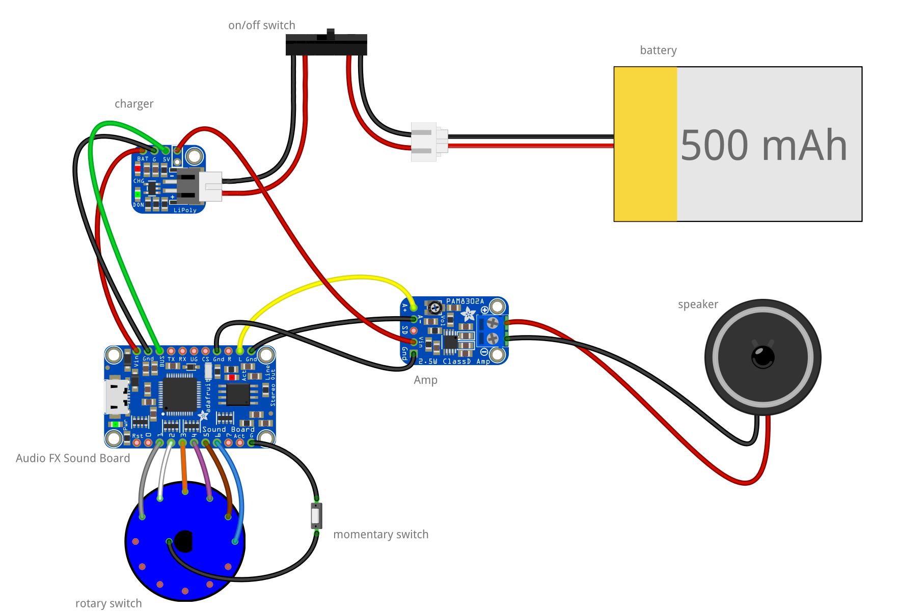 hacks_chewbaccaMask_circuit.png
