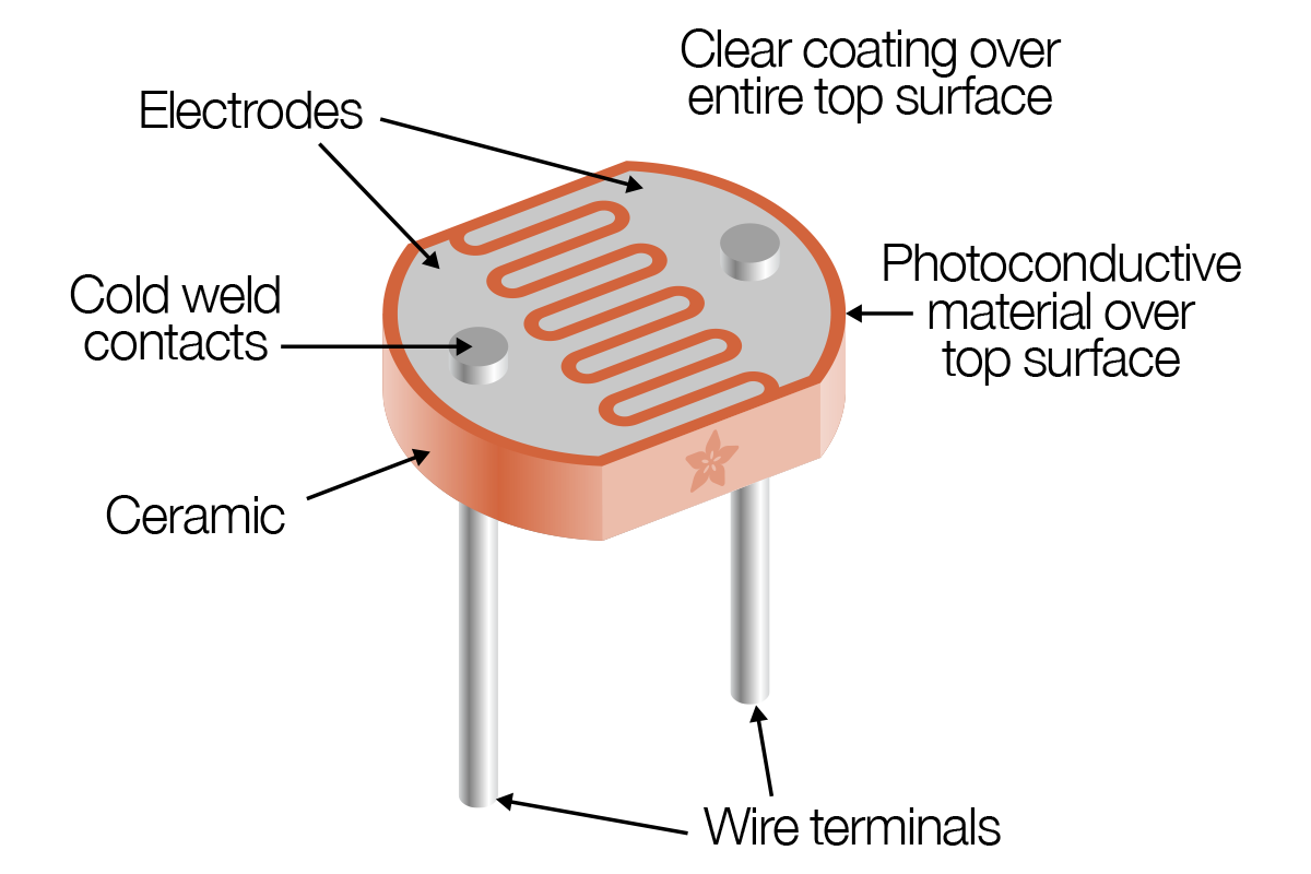 light_photocell-diagram.png