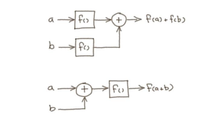 components_linear-rule-1.jpg