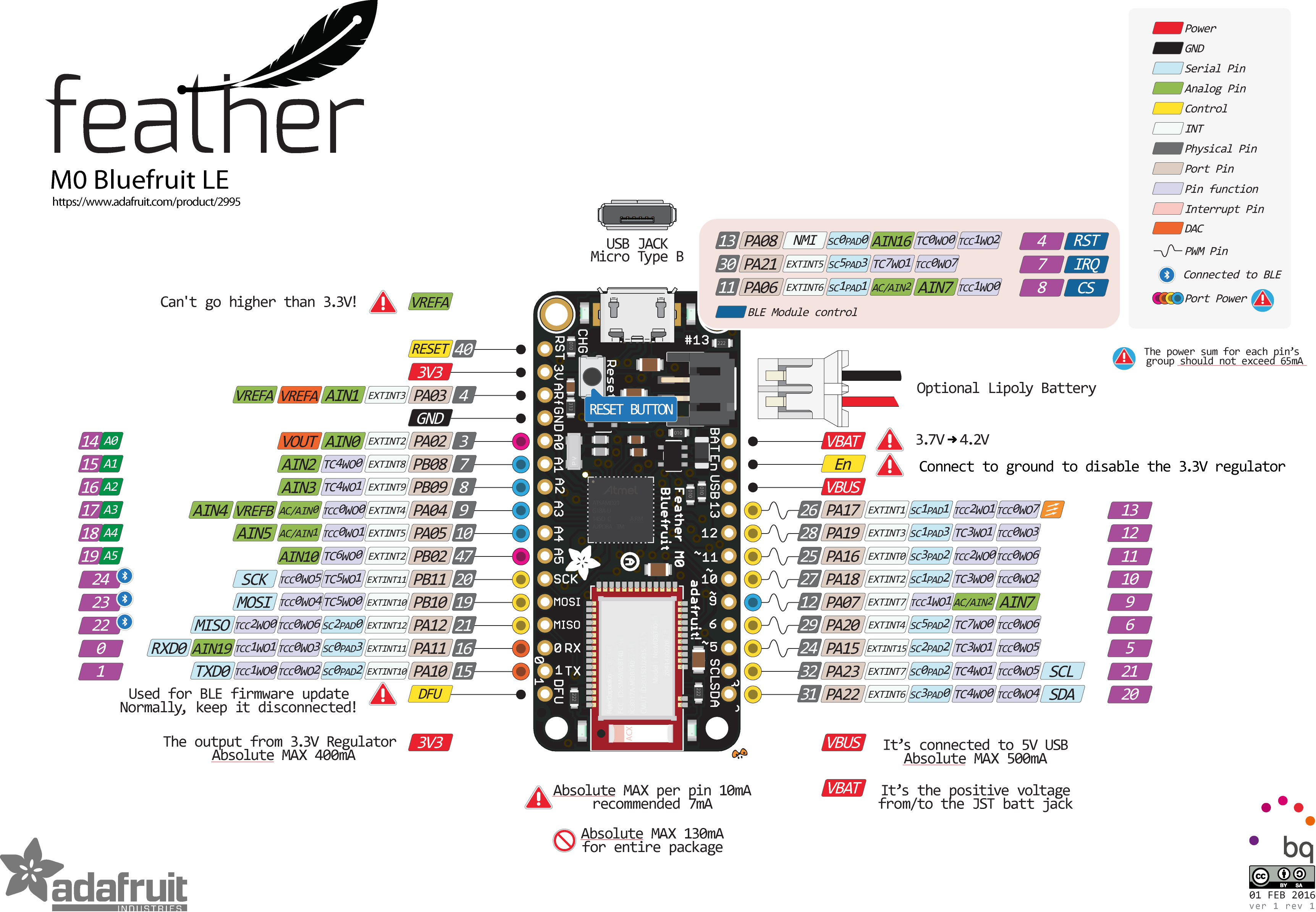 adafruit_products_2995_pinout_v1_1.png