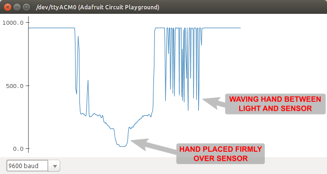 circuit_playground_lightsensor_time_history1.png