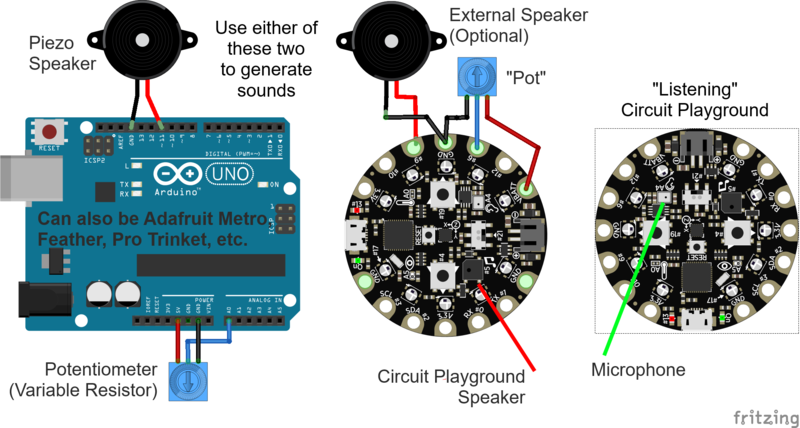 Using the Microphone | Circuit Playground Sound-Controlled