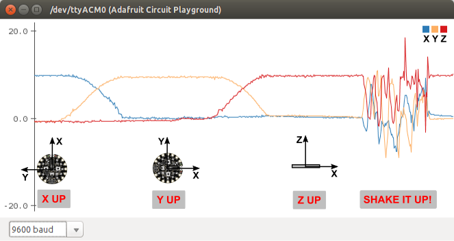 circuit_playground_accelerometer_time_history1.png