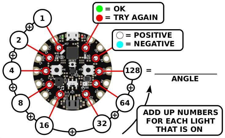 circuit_playground_decoder.jpg