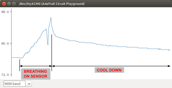 circuit_playground_temperature_serial_plotter.png