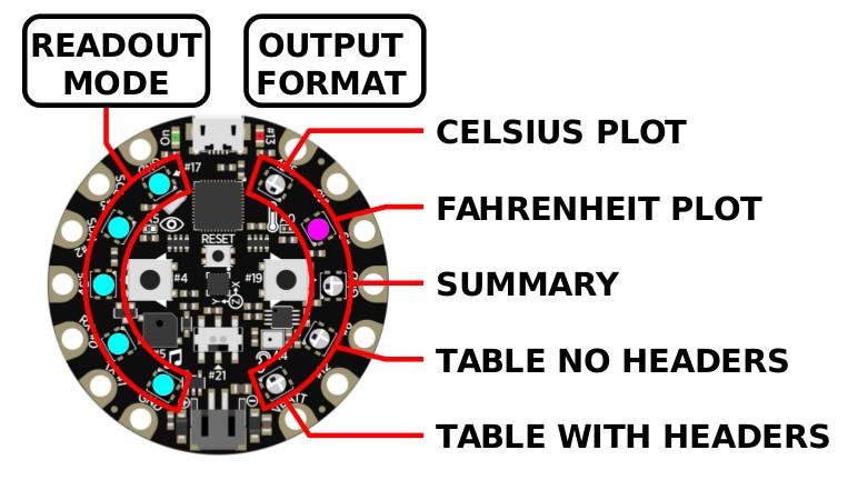 circuit_playground_readout_mode_1.jpg