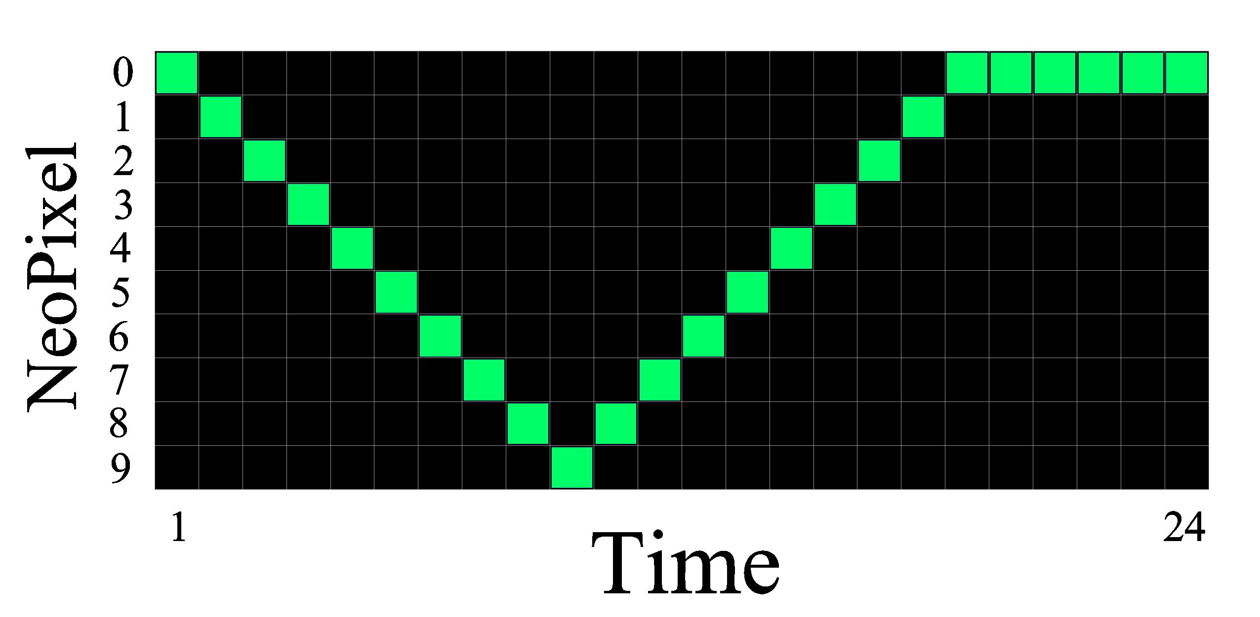led_pixels_neoAnim1.png