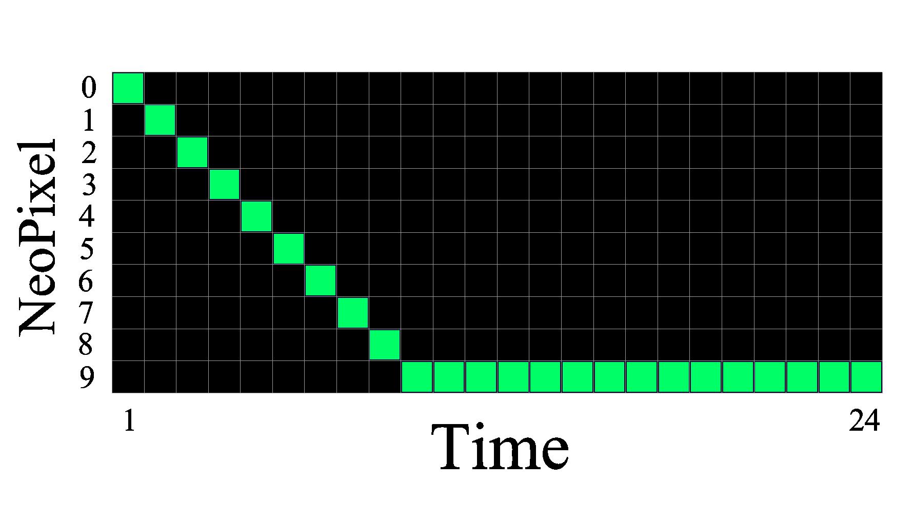 led_pixels_neoAnim3.png